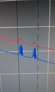 OTDR trace data